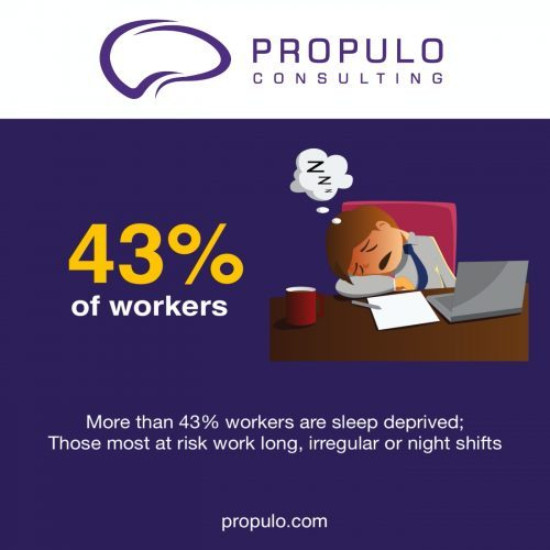 sleep and fatigue Infographics by propulo