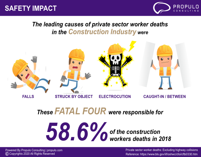 Safety Infographics