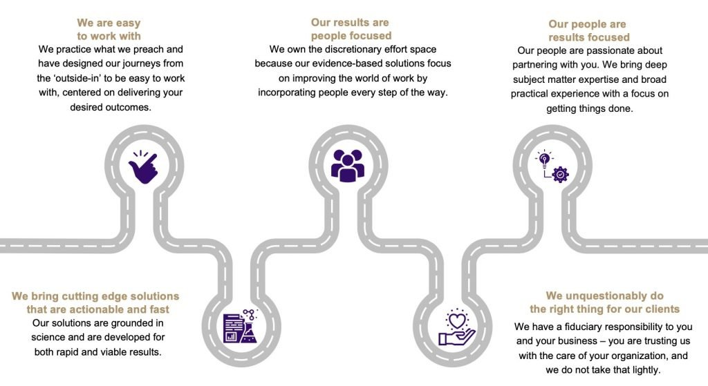 Our Promise Inforgraphic by propulo