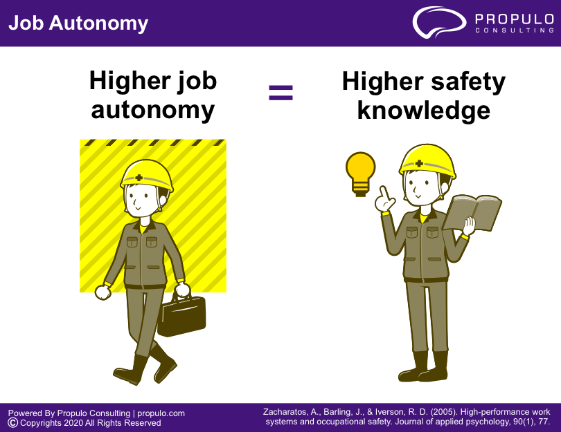 job autonomy Infographics by propulo consulting