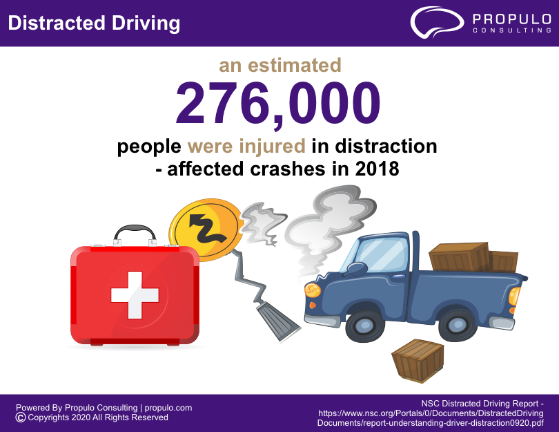 distracted driving Infographics