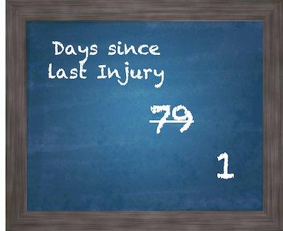 board indicating last injury
