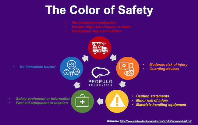 the color of safety infographics by propulo consulting
