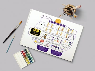Drawing and painting infographics